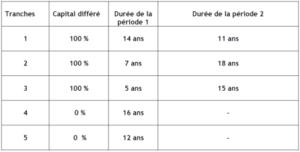 Conditions_remboursement